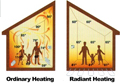 radiant-heat-example